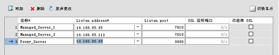 配置管理服务器
