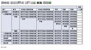 Mondrian_2示例界面